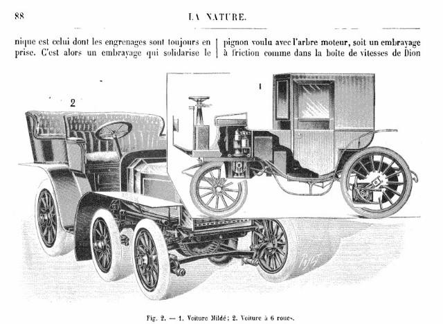 Janvier – 1903-1904 – Tonneau 4 places à 6 roues